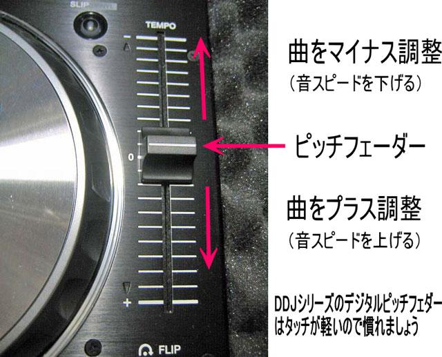 DDJ640x