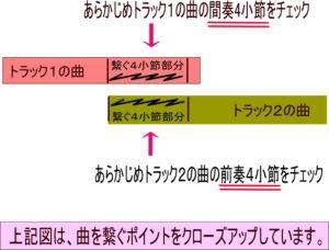 image-tunagi-zu-001